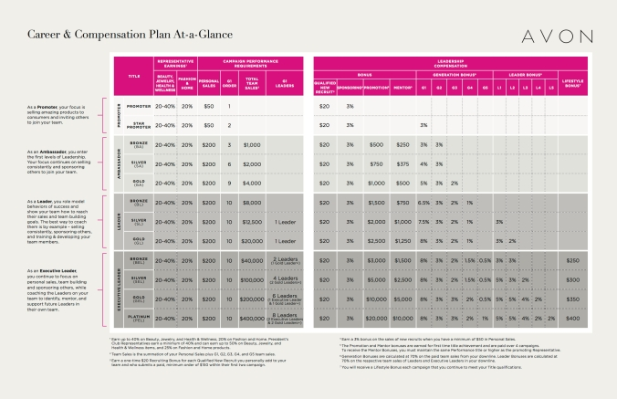 avon-career-and-compensation-plan-at-a-glance-en.jpg