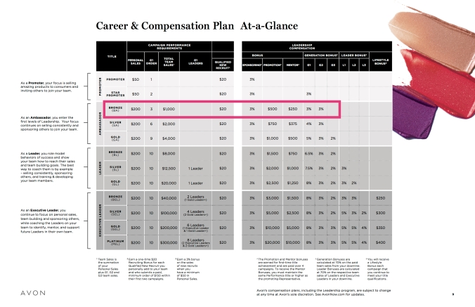 avon-2020-career-and-compensation-guide-en.jpg